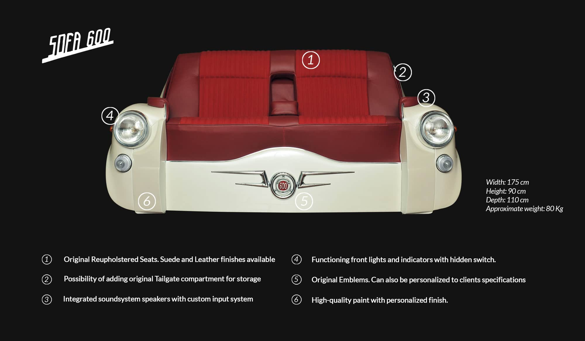 Sofa 600 Technical Specifications