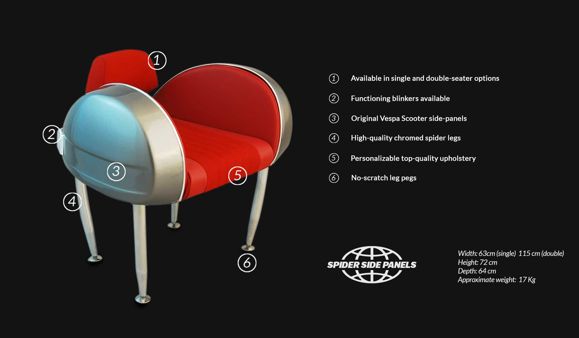 Spider Side Panels Technical Specifications