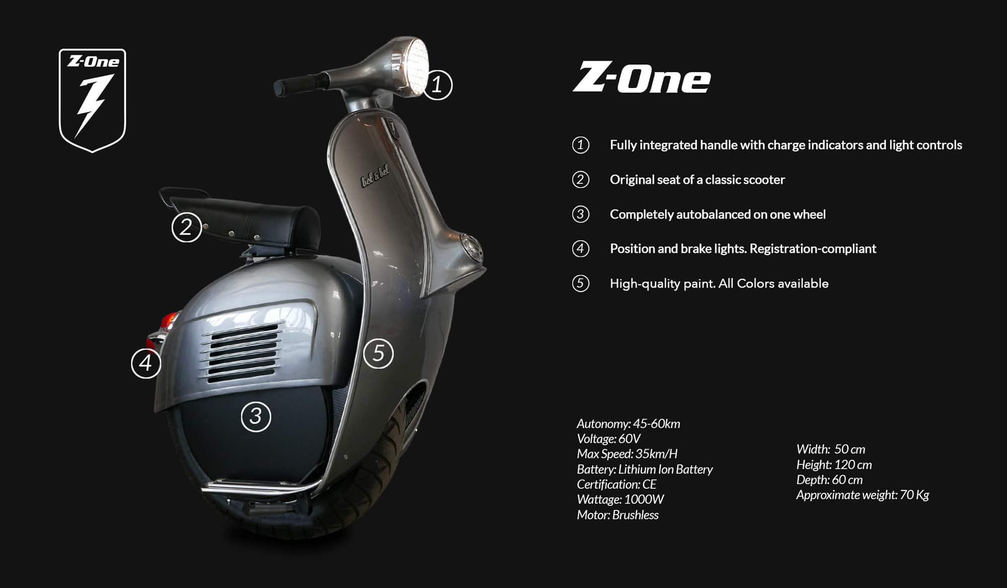 z-one especificaciones tecnicas